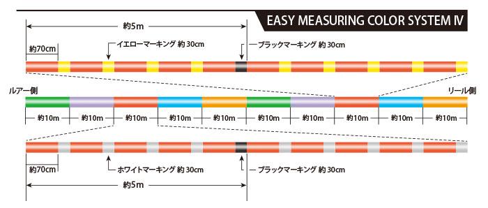 line_easy_4